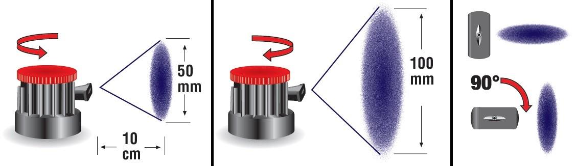 SprayMax Variator