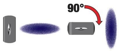 Vlakstraal Spraycap